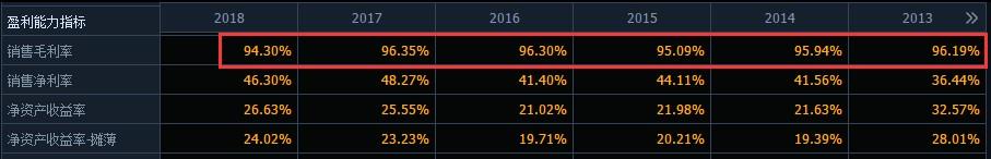 """议市厅丨晓程科技发电业务毛利率超茅台收问询函,谁才是A股最""""暴利""""公司?马云控制的这家上市公司毛利高达98%"""