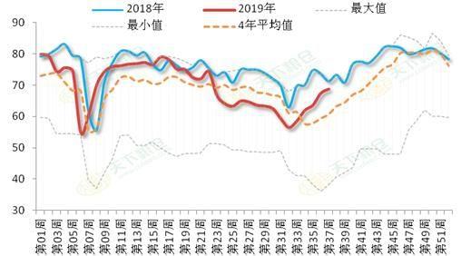 上海中期:玉米下游需求有望恢复 价格或将反弹