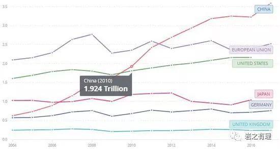 <b>全球制造业之争中国的机会在哪里?</b>