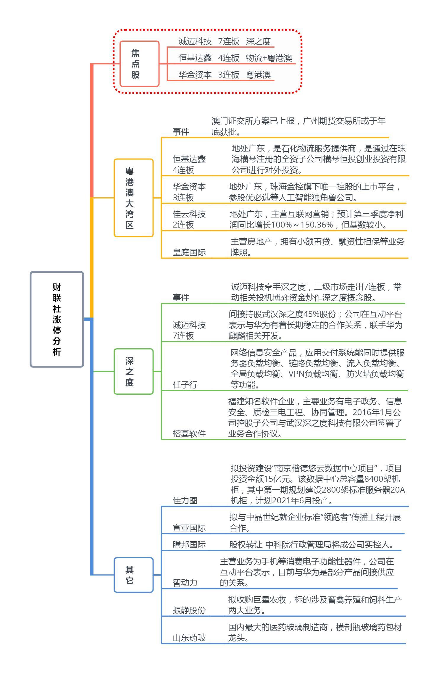 【财联社午报】沪指冲高回落 题材几近熄火
