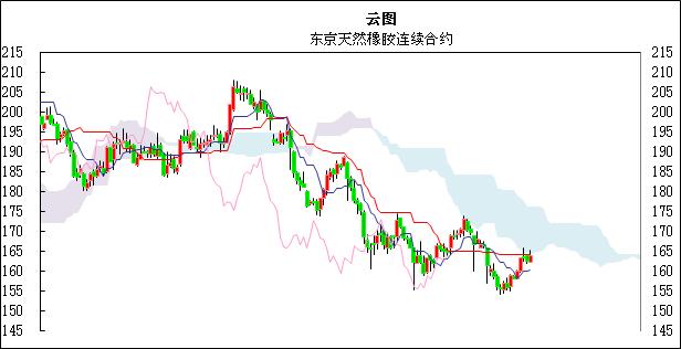 /xiangjiaosuliao/490334.html