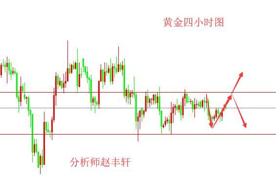 赵丰轩:10.23黄金震荡依旧日内高空低多思路 原油回撤53.5低多