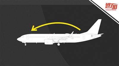 印尼狮航空难公布调查结果波音客机存在设计缺陷