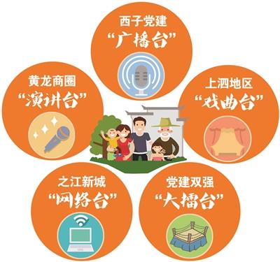 """西湖区""""五台联动"""" 深化基层党员学习教育全覆盖"""