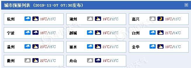浙江受弱冷空气影响阴雨至 沿海海面大风8至9级