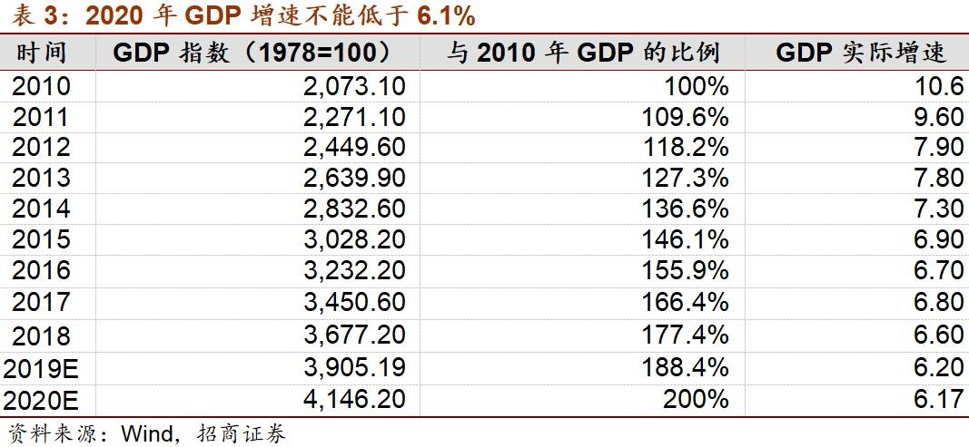 2020年唐山gdp结果_甘肃兰州与河北唐山2020上半年gdp出炉,两者成绩如何的
