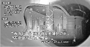 失业率骤升的香港 全年负增长几成定局