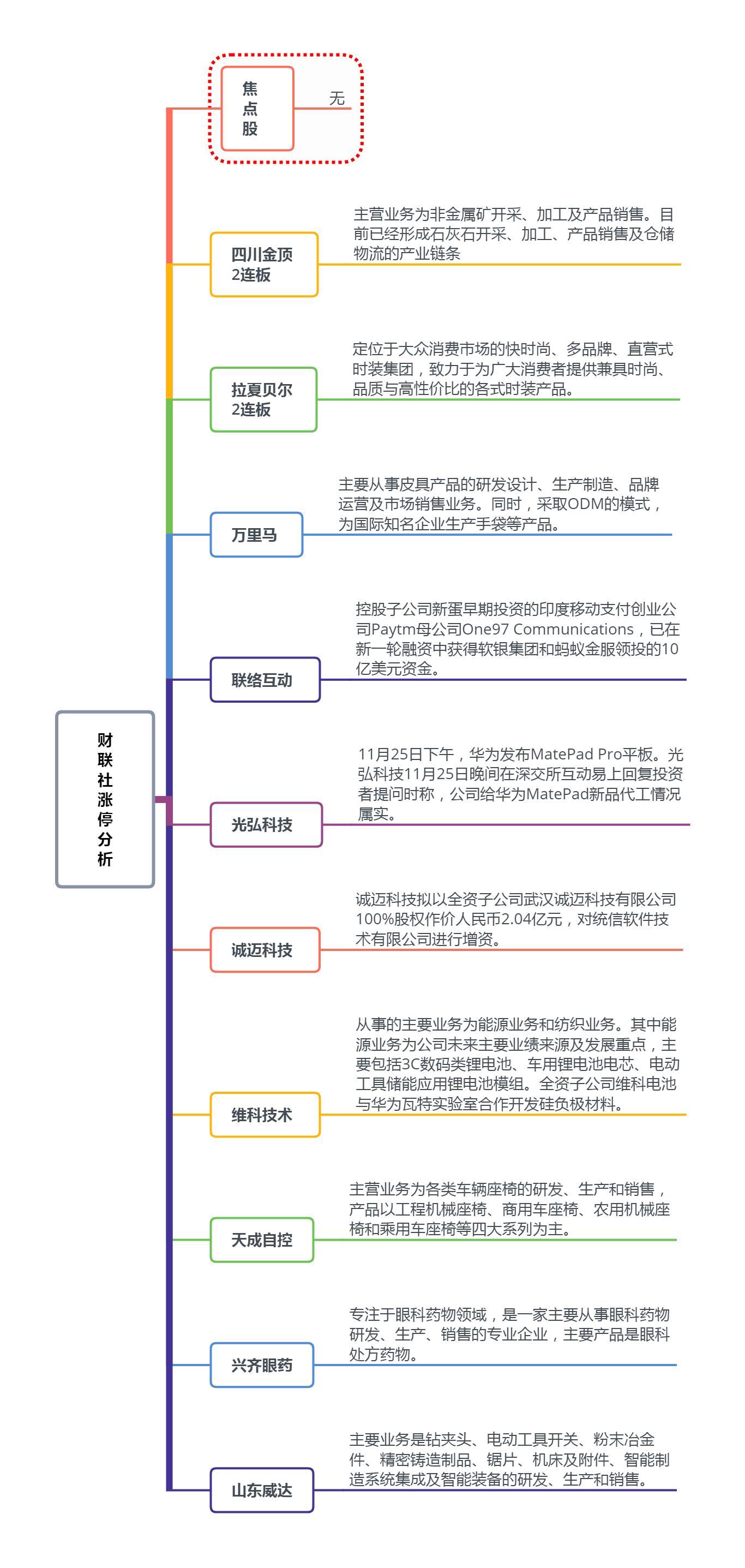 【财联社午报】沪指围绕2900点震荡 市场情绪较为平淡