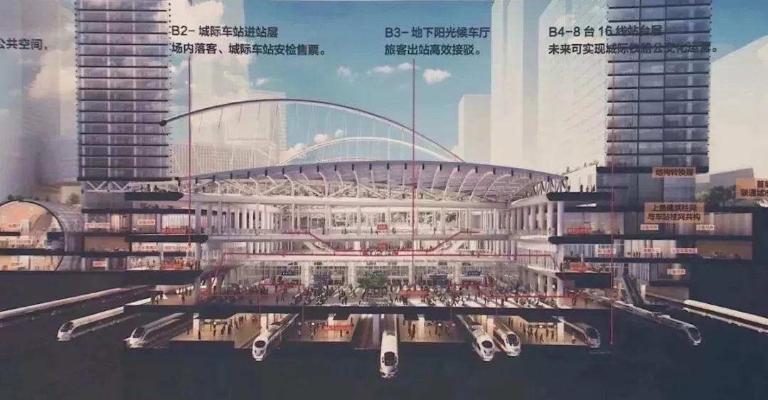北京城市副中心站综合交通枢纽规划图