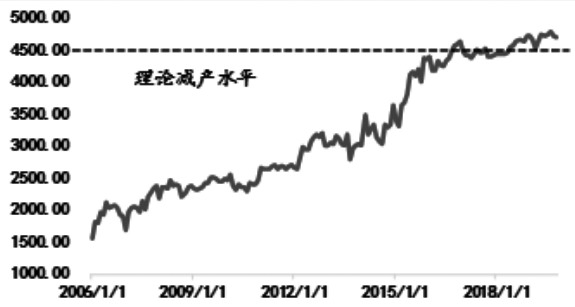加大减产力度能否拯救原油价格