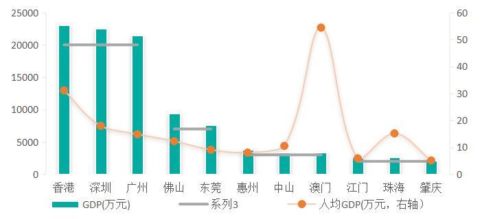 资料来源:公开资料,景晖智库研究整理