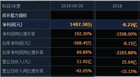"""锦富技术1.31亿""""卖子""""是否年底突击出售资产调节利润?原总经理涉内幕交易被查后辞职"""