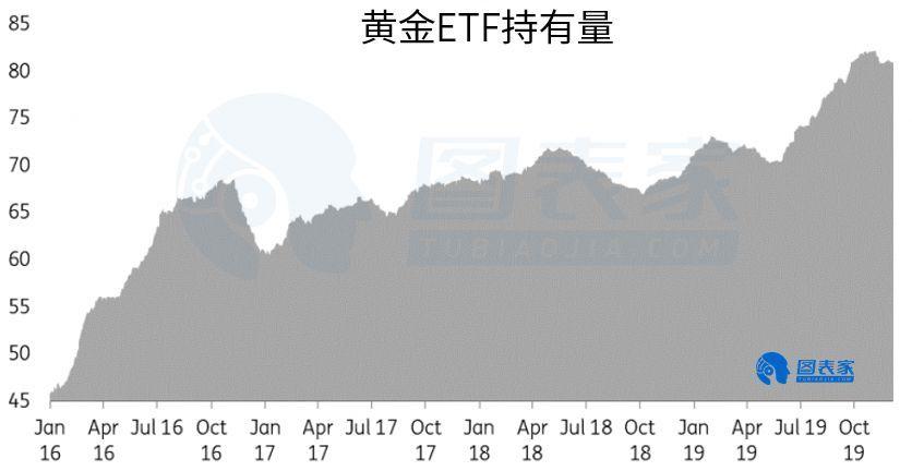 http://www.weixinrensheng.com/caijingmi/1235529.html