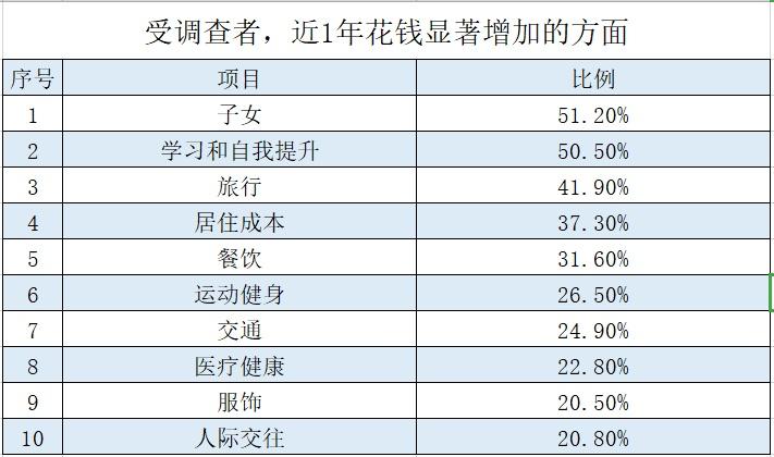 「乐百家官方首页手机」现在的中国,有多少资产才属于中产阶级?