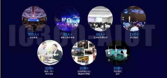 「智联网大会2020」将于 2020年4月中旬在上海举办