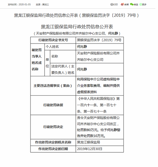 黑龍江銀保監局開11張罰單 平安