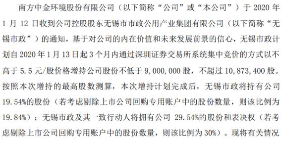 中金环境股东无锡市政拟增持股份预计增持不超过1087万股