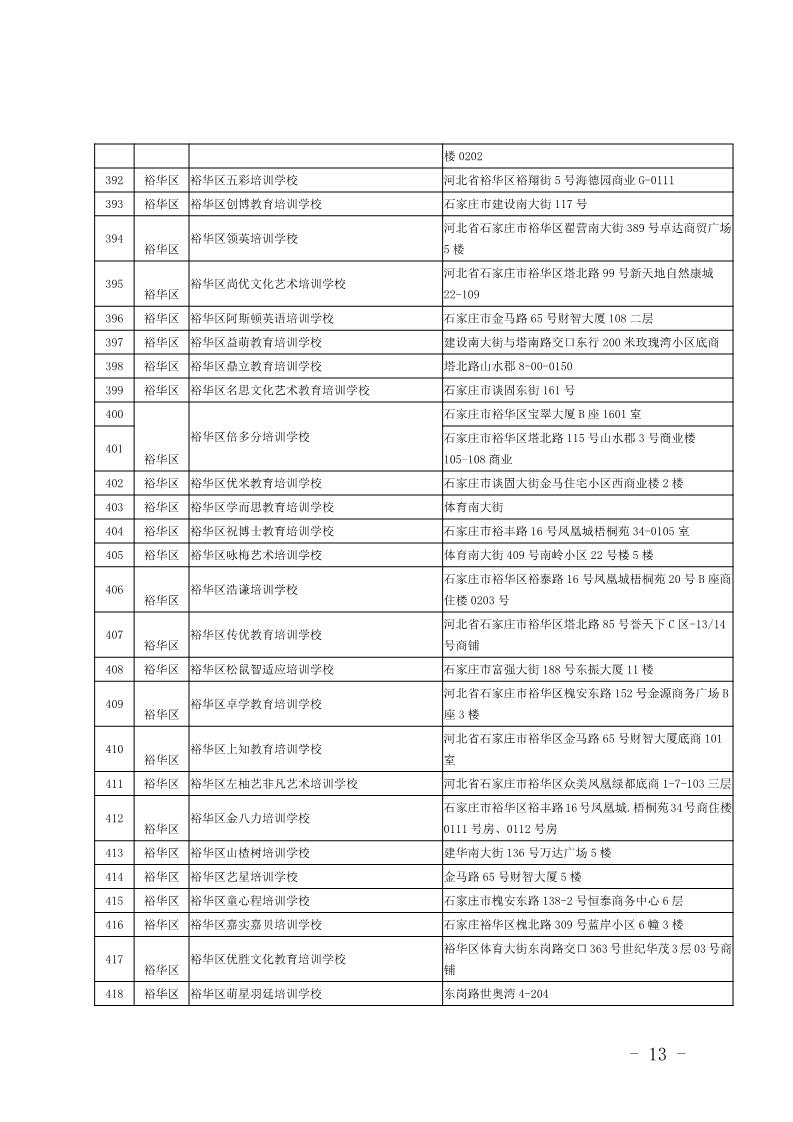 石家庄公布第二批校外培训机构黑白名单 呼吁家长理性选择