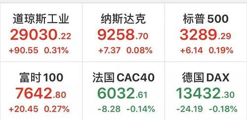 重磅官宣!中美第一阶段经贸协议正式签署,刘鹤致辞:协议有利于中国,有利于美国,有利于全世界!美股再创新高
