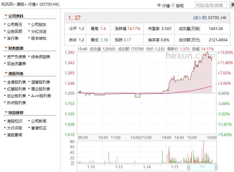 网红经济走俏市场 映客股价应声上涨超14%