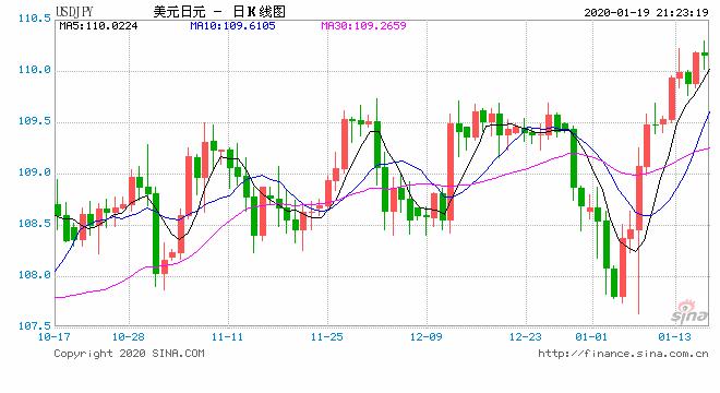 日本央行利率决议前瞻:料维持不变 后续或继续放宽