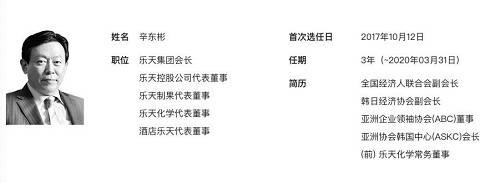近年来,辛格浩还因涉嫌违规经营卷入司法调查。2019年10月17日,辛格浩因战败渎职,被韩国最高法院判有期徒刑3年。往年10月23日,他获监外实走6个月,韩国首尔中央地方检察厅认定,辛格浩患有晚年痴呆晚期,走动未便,无法疏导,因有病情急剧凶化甚至物化亡的风险,难以监内服刑。