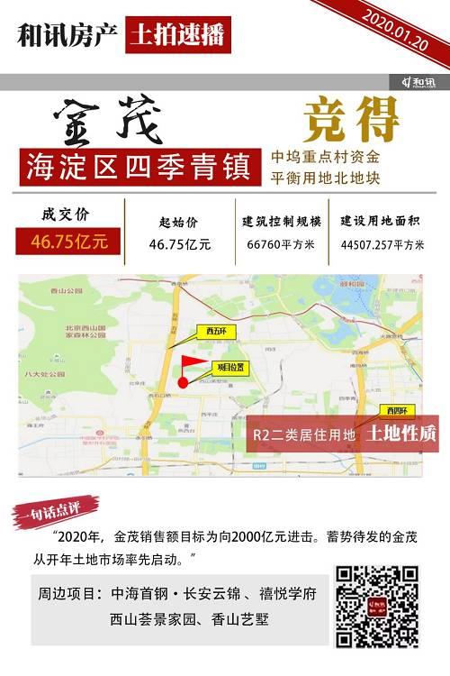 参与竞拍南地块的房企是金茂、金隅、海益嘉和,该地块被北京海益嘉和置业有限公司同样是一次报价以53.96亿元底价拿下,该地块建面达51339平方米,同样是纯R2二类居住用地,无配建。