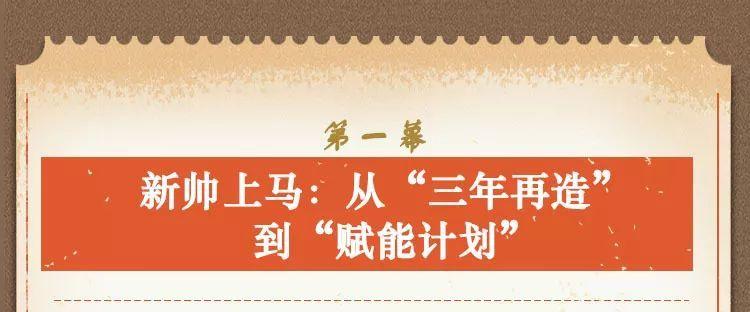 柒丨保险巨子风云2019:启仄再闯闭