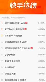 快手向武汉施舍1亿元网友:全国老铁和武汉人民在一首!