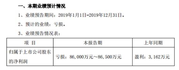 蹭上李佳琦是否炒作股价?新文化2019年预亏8.6亿,深交所下发关注函,是否调节利润?
