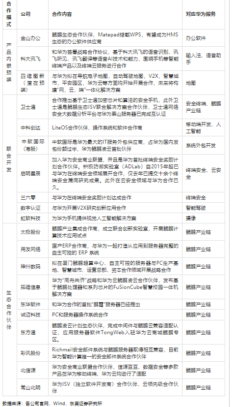 特斯拉概念集体走高 中芯国际大涨6%赣锋锂业涨近5%