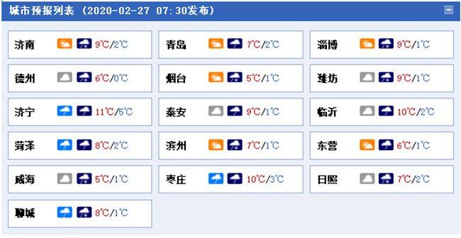 今明两天山东有雨雪造访 济南潍