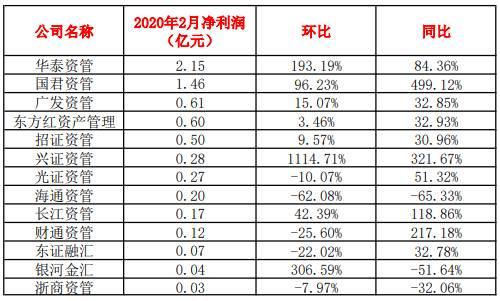 http://www.weixinrensheng.com/caijingmi/1639433.html