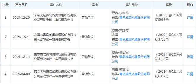 威奥轨道IPO前突击注销20家关联方疑似去关联,新老股东股权转让价格遭质疑