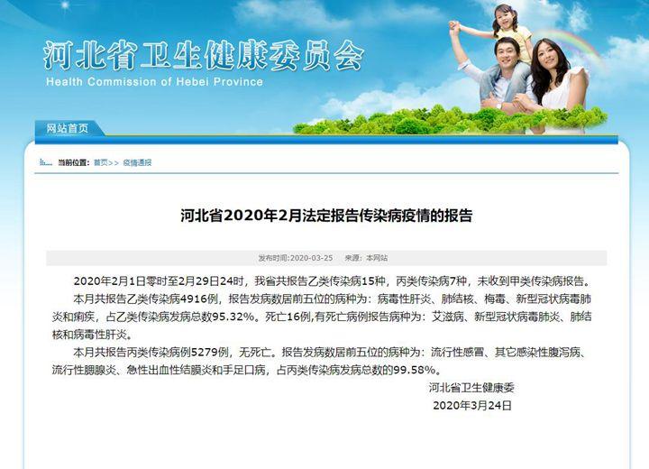 河北发布2月法定报告传染病疫情报告