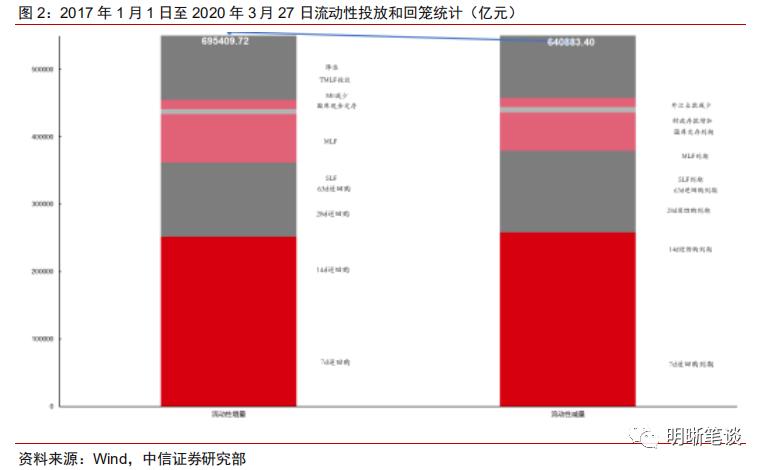 中国需要多少%的刺激政策?