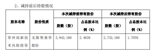 http://www.uchaoma.cn/shehui/1962577.html