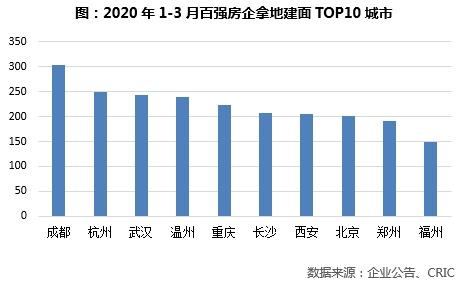 2020欧美top排行榜_2020最强终端AI加速芯片Top10排行榜:英伟达、英特尔领
