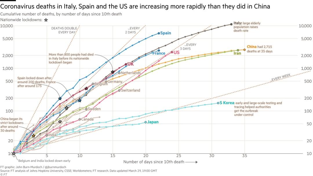 欧美疫情比亚洲严重的根源是这个?