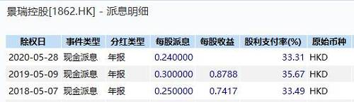 景瑞控股(01862.HK):经营持续稳健,降杠杆成效显著