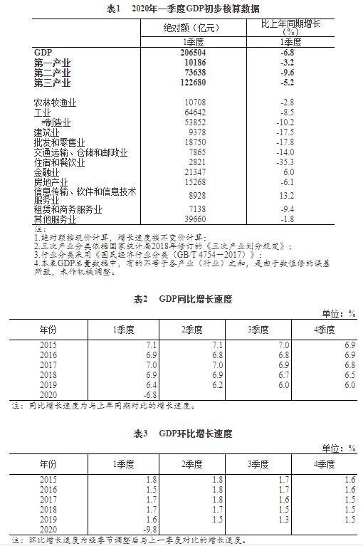 收入法计算gdp_周小川:收入法是比较准确的金融GDP统计方法