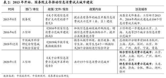 """在建设初期,杭州针对于数字经济的投入约占财政支出开支2.6%旁边。通太甚析杭州市财政预算决算通知,能够看出,在建设初期(2014年至2015年),杭州针对数字经济的财政投入约占预算的2.6%旁边。固然后期预算占比相对消极,但是总周围仍在徐徐升迁。同时,在2018年之后的预算实走通知中,将""""数字经济""""片面从科技发展中自力出来,单独列示,稀奇强调针对数字产业化和城市数字化的专项投入。"""