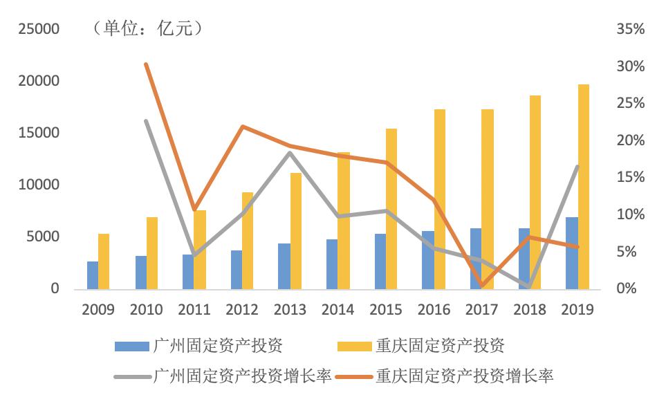 2020gdp超过台湾_台湾2020年赛鸽图片(2)