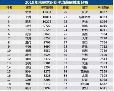 中国现在多少人口_新加坡有中国人感染吗该国疫情现在情况如何