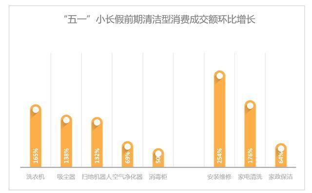 大数据看五一:山东成热门目的地TOP3 泰安崂山受追捧