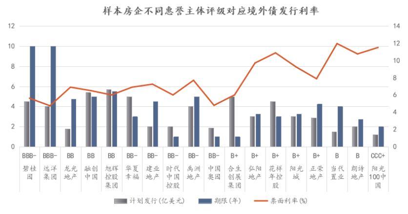 数据来源:Wind、观点指数