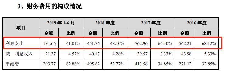 """江西国光IPO:门店亏损 屡上质检黑榜 凭什么要让消费者的健康为其""""买""""单?"""