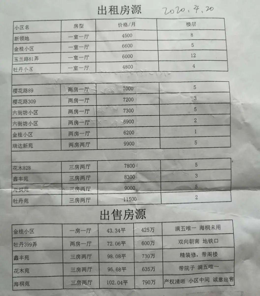 一个上海职业买家的楼市感悟