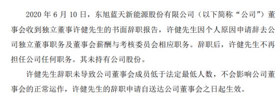 东旭蓝天独立董事许健辞职2019年薪酬为12万元