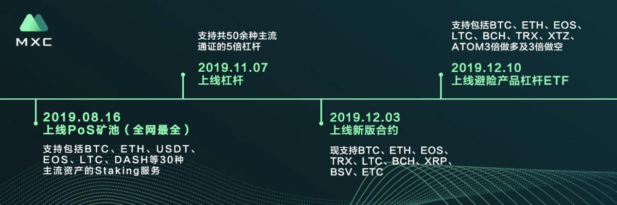 MXC抹茶上线新版合约,全力打造用户友好型交易平台!